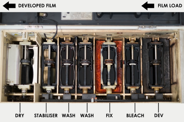 Inside a film processing machine